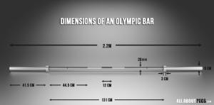 Bar dimensions