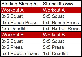 all you need to know about weight training gloves  peck